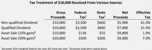 income_tax9